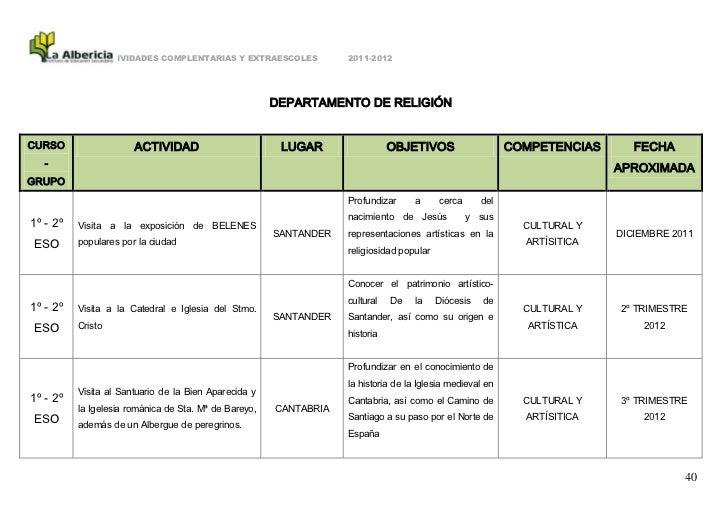 ACTIVIDADES COMPLENTARIAS Y EXTRAESCOLES            2011-2012                                                       DEPART...