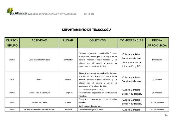 ACTIVIDADES COMPLENTARIAS Y EXTRAESCOLES               2011-2012                                               DEPARTAMENT...