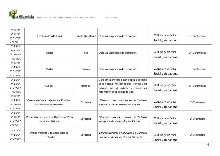 ACTIVIDADES COMPLENTARIAS Y EXTRAESCOLES                            2011-20123º ESO/4º ESO/                      Firestone...