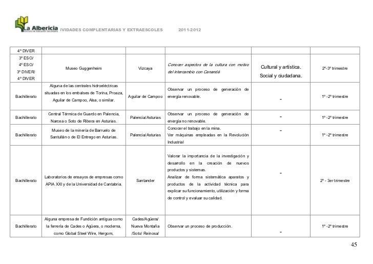 ACTIVIDADES COMPLENTARIAS Y EXTRAESCOLES                             2011-2012 4º DIVER 3º ESO/ 4º ESO/                   ...