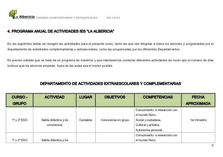 """ACTIVIDADES COMPLENTARIAS Y EXTRAESCOLES            2011-20124. PROGRAMA ANUAL DE ACTIVIDADES IES """"LA ALBERICIA""""En las sig..."""