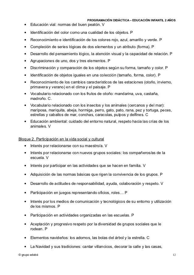 PROGRAMACIÓN DIDÁCTICA – EDUCACIÓN INFANTIL 2 AÑOS   •   Educación vial: normas del buen peatón. V   •   Identificación de...