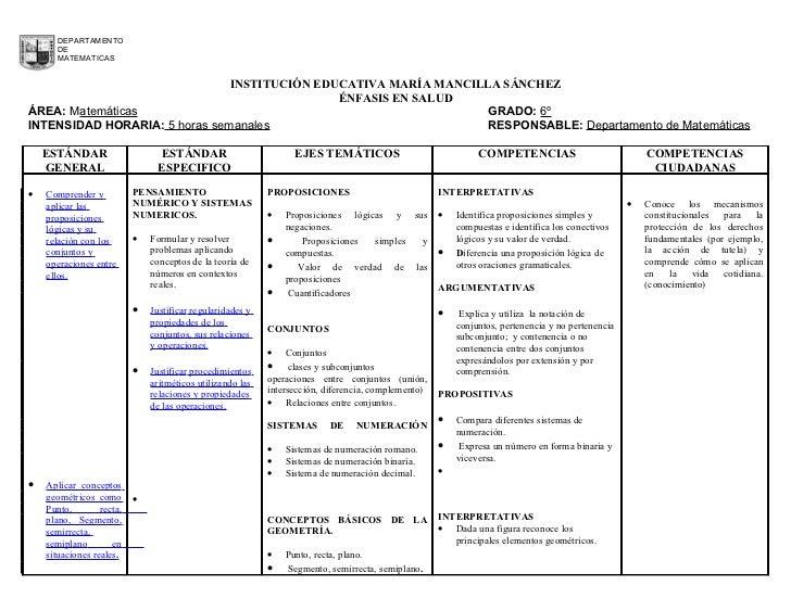DEPARTAMENTO      DE      MATEMATICAS                               INSTITUCIÓN EDUCATIVA MARÍA MANCILLA SÁNCHEZ          ...