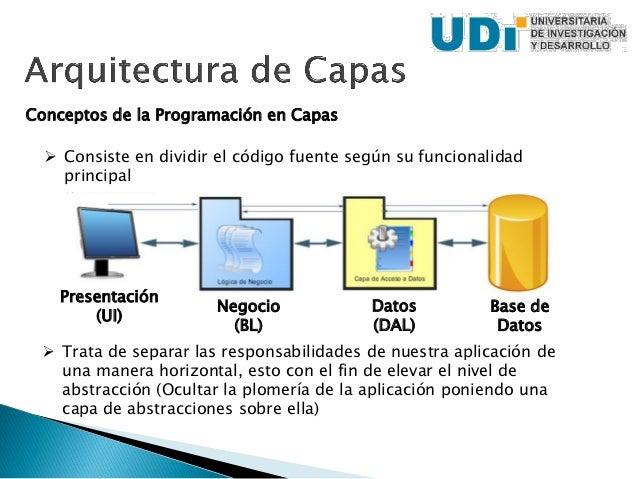 Programaci n i 2 arquitectura de capas for Arquitectura 3 capas