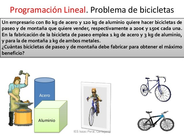 Programación Lineal. Problema de bicicletas Un empresario con 80 kg de acero y 120 kg de aluminio quiere hacer bicicletas ...