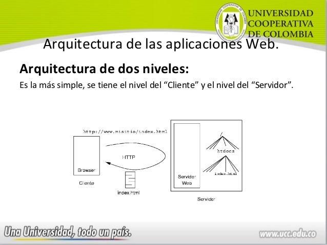 Programación web Slide 2