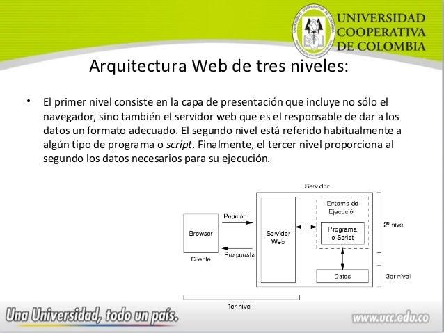 Programación web Slide 3