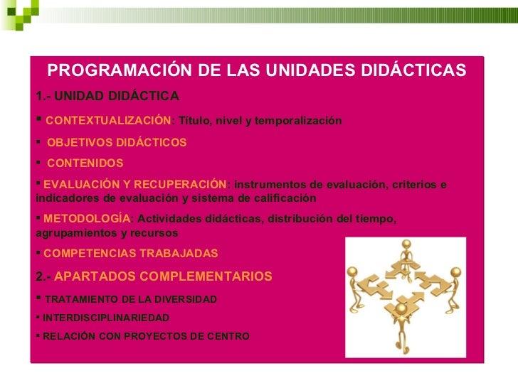 <ul><li>PROGRAMACIÓN DE LAS UNIDADES DIDÁCTICAS </li></ul><ul><li>1.- UNIDAD DIDÁCTICA </li></ul><ul><li>CONTEXTUALIZACIÓN...