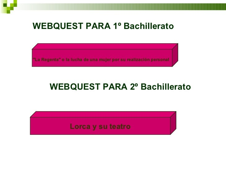 "WEBQUEST PARA 1º Bachillerato WEBQUEST PARA 2º Bachillerato Lorca y su teatro ""La Regenta"" o la lucha de una muj..."