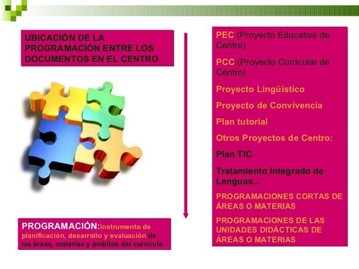 UBICACIÓN DE LA PROGRAMACIÓN ENTRE LOS DOCUMENTOS EN EL CENTRO PEC  (Proyecto Educativo de Centro) PCC   (Proyecto Curricu...