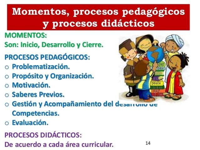 Momentos, procesos pedagógicos y procesos didácticos MOMENTOS: Son: Inicio, Desarrollo y Cierre. PROCESOS PEDAGÓGICOS: o P...