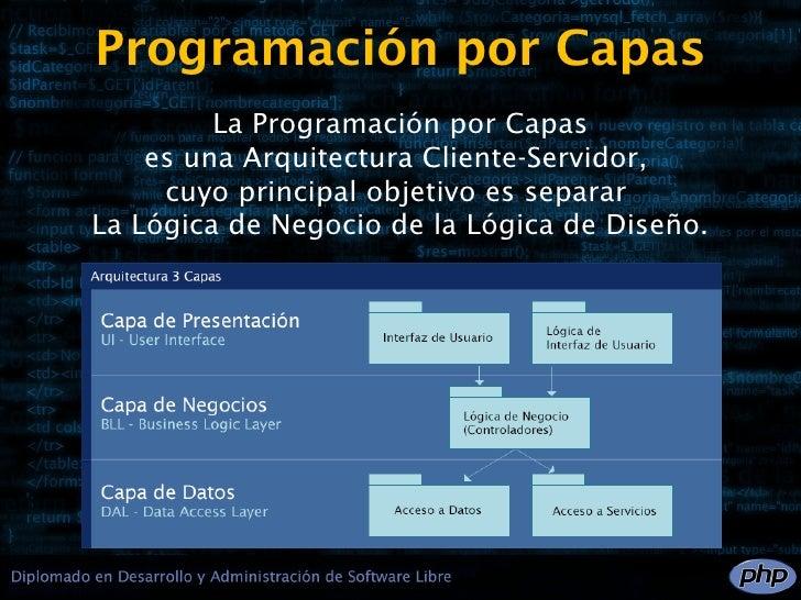 Programaci n por capas en php for Arquitectura 3 capas