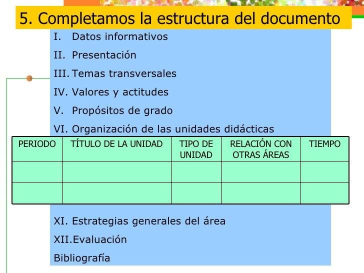 5. Completamos la estructura del documento <ul><li>Datos informativos </li></ul><ul><li>Presentación </li></ul><ul><li>Tem...