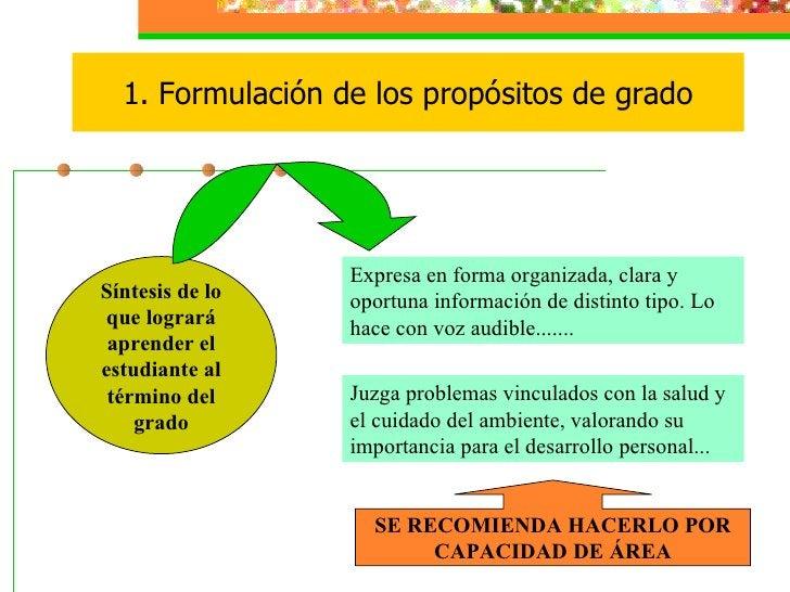 1. Formulación de los propósitos de grado Síntesis de lo que logrará aprender el estudiante al término del grado Expresa e...