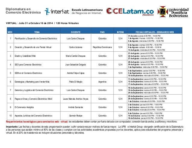 Diplomatura en Comercio Electrónico VIRTUAL: Julio 31 a Octubre 16 de 2014 / 120 Horas Virtuales MÓD TEMA DOCENTE PAIS INT...