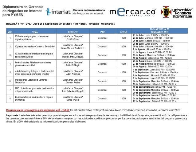 Diplomatura en Gerencia de Negocios en Internet para PYMES BOGOTÁ Y VIRTUAL: Julio 21 a Septiembre 27 de 2014 / 80 Horas /...