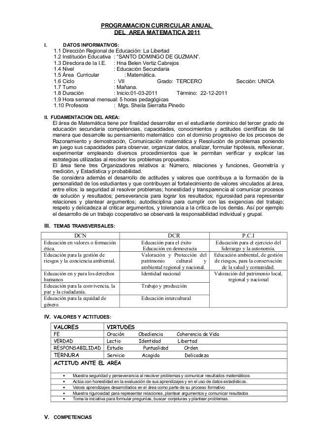 PROGRAMACION CURRICULAR ANUAL DEL AREA MATEMATICA 2011 I. DATOS INFORMATIVOS: 1.1 Dirección Regional de Educación: La Libe...