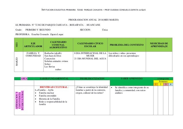 INTITUCION EDUCATIVA PRIMARIA 72382 PARQUE CAHUAYA – PROF EUSEBIA CONSUELO ZAPATA LUQUE PROGRAMACION ANUAL 2014(MES MARZO)...