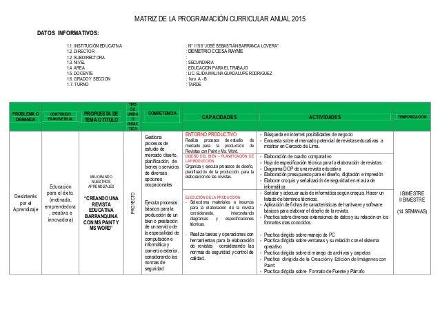 """MATRIZ DE LA PROGRAMACIÓN CURRICULAR ANUAL 2015 DATOS INFORMATIVOS: 1.1. INSTITUCIÓN EDUCATIVA : N° 1156 """"JOSÉ SEBASTIÁN B..."""