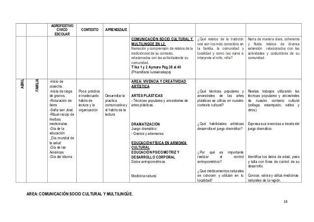 AGROFESTIVO CIVICO ESCOLAR CONTEXTO APRENDIZAJE COMUNICACIÓN SOCIO CULTURAL Y MULTILINGÜE EN L2. Narración y comprensión d...