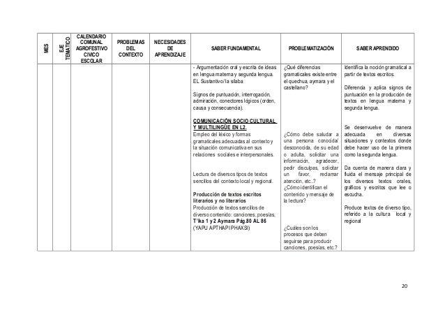 MES EJE TEMATICO CALENDARIO COMUNAL AGROFESTIVO CIVICO ESCOLAR PROBLEMAS DEL CONTEXTO NECESIDADES DE APRENDIZAJE SABER FUN...