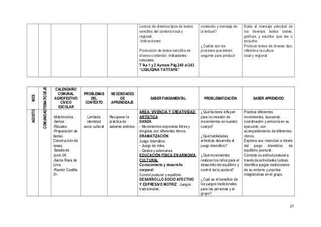 Lectura de diversos tipos de textos sencillos del contexto local y regional. .Instrucciones Producción de textos sencillos...
