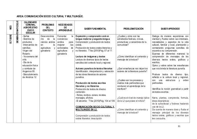 AREA: COMUNICACIÓN SOCIO CULTURAL Y MULTILINGÜE. MES EJETEMATICO CALENDARIO COMUNAL AGROFESTIVO CIVICO ESCOLAR PROBLEMAS D...