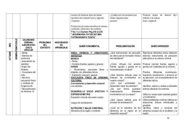 Lectura de diversos tipos de textos sencillos del contexto local y regional. .Cosecha. Producción de textos sencillos de d...