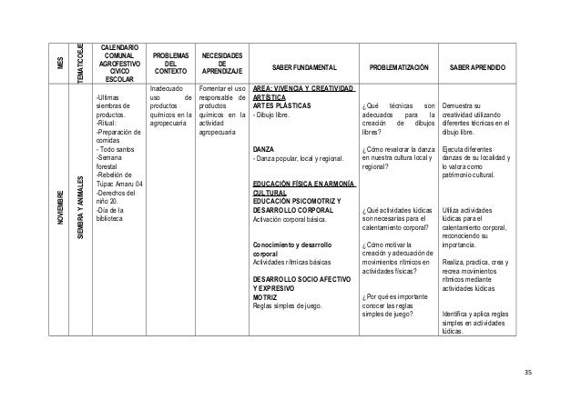 MES EJETEMATICO CALENDARIO COMUNAL AGROFESTIVO CIVICO ESCOLAR PROBLEMAS DEL CONTEXTO NECESIDADES DE APRENDIZAJE SABER FUND...