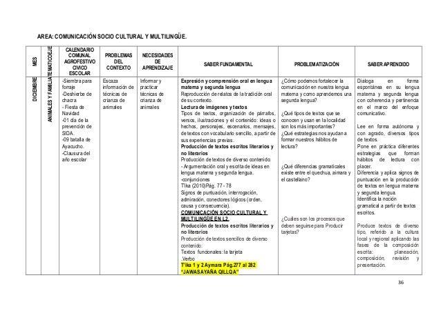 AREA: COMUNICACIÓN SOCIO CULTURAL Y MULTILINGÜE.MES EJETEMATICO CALENDARIO COMUNAL AGROFESTIVO CIVICO ESCOLAR PROBLEMAS DE...