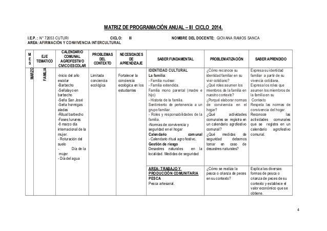 MATRIZ DE PROGRAMACIÓN ANUAL – III CICLO 2014. I.E.P. : N° 72653 CUTURI CICLO: III NOMBRE DEL DOCENTE: GIOVANA RAMOS SANCA...