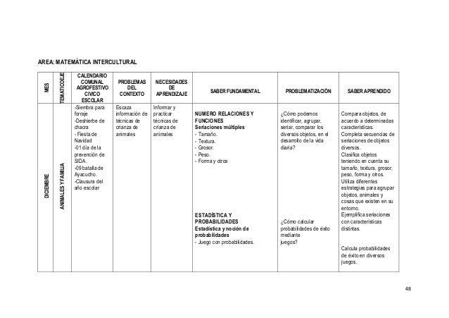 AREA: MATEMÁTICA INTERCULTURAL MES EJETEMATICO CALENDARIO COMUNAL AGROFESTIVO CIVICO ESCOLAR PROBLEMAS DEL CONTEXTO NECESI...
