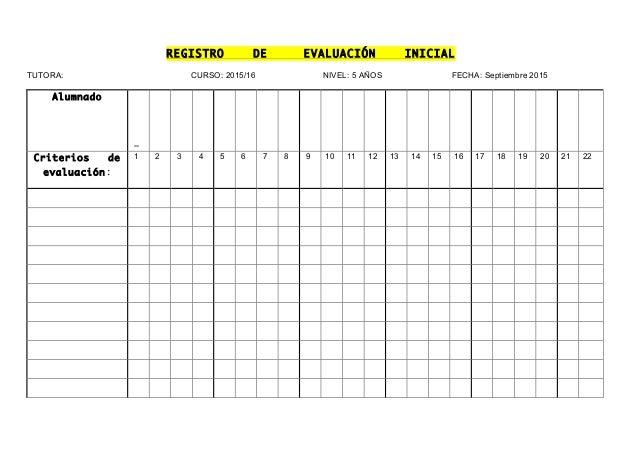 REGISTRO DE EVALUACIÓN INICIAL TUTORA: CURSO: 2015/16 NIVEL: 5 AÑOS FECHA: Septiembre 2015 Alumnado I Criterios de ...