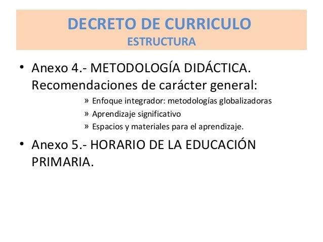 AREASAREAS • Descripción del área. • Metodología didáctica y contribución del área a las competencias. • Contenidos: bloqu...