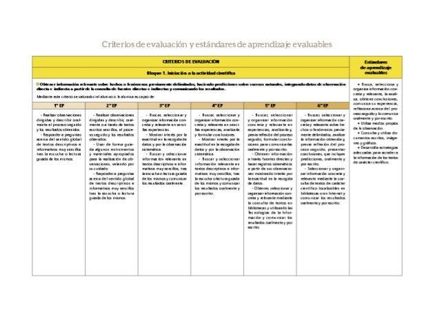 METODOLOGÍA DIDÁCTICAMETODOLOGÍA DIDÁCTICA • Los centros docentes diseñarán sus propios métodos didácticos y pedagógicos. ...