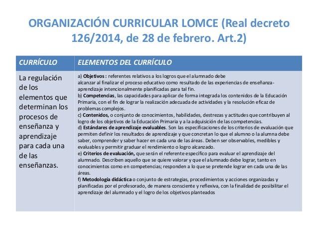 CURRÍCULO ELEMENTOS DEL CURRÍCULO La regulación de los elementos que determinan los procesos de enseñanza y aprendizaje pa...