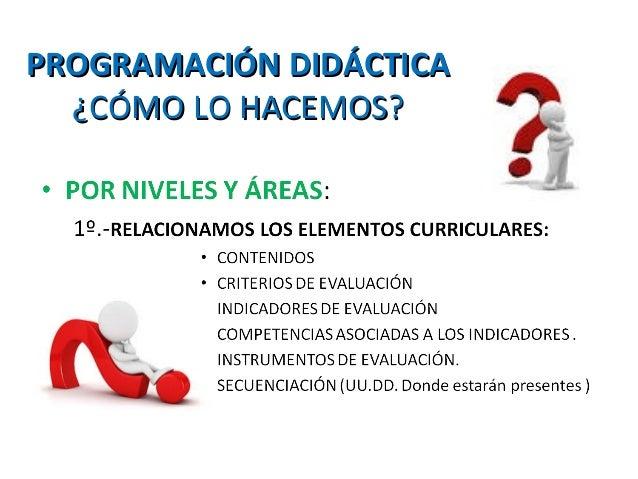 ¿¿Que saben nuestros alumnos?Que saben nuestros alumnos? evaluaciónevaluación • Rendimiento del aprendizaje: Evaluación de...