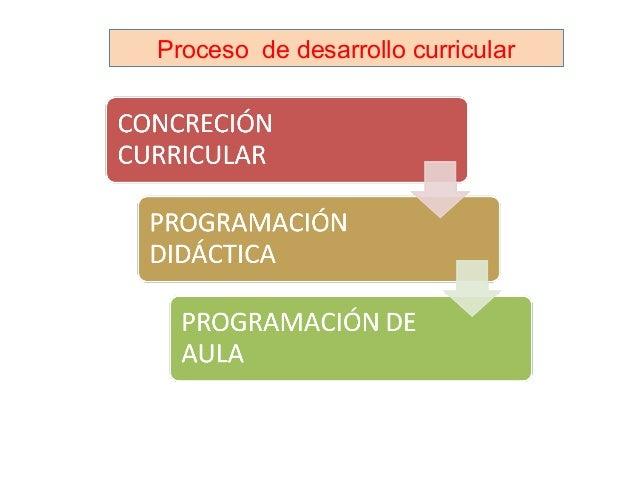 DECRETO DE CURRICULO ESTRUCTURA • Anexo 1.-AREAS TRONCALES – Ciencias de la Naturaleza – Ciencias Sociales – Lengua Castel...