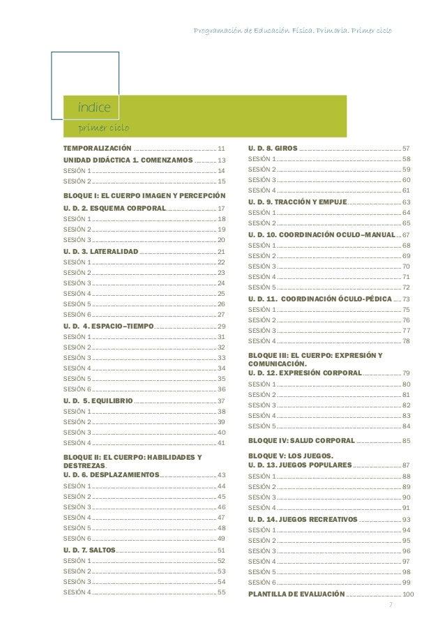Programación de Educación Física. Primaria. Primer ciclo  9  índice  tercer ciclo  TEMPORALIZACIÓN ..........................