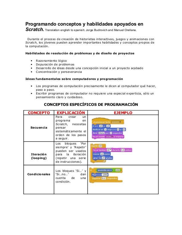 Programando conceptos y habilidades apoyados en Scratch. Translation english to spanish: Jorge Budrovich and Manuel Orella...