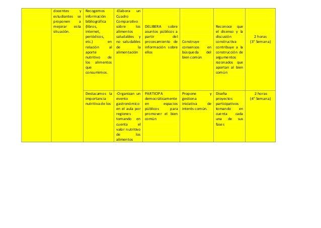 Programacion fcc 1ro de secundaria Slide 2
