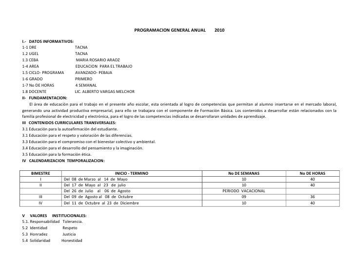 PROGRAMACION GENERAL ANUAL               2010I.- DATOS INFORMATIVOS:1-1 DRE                       TACNA1.2 UGEL           ...