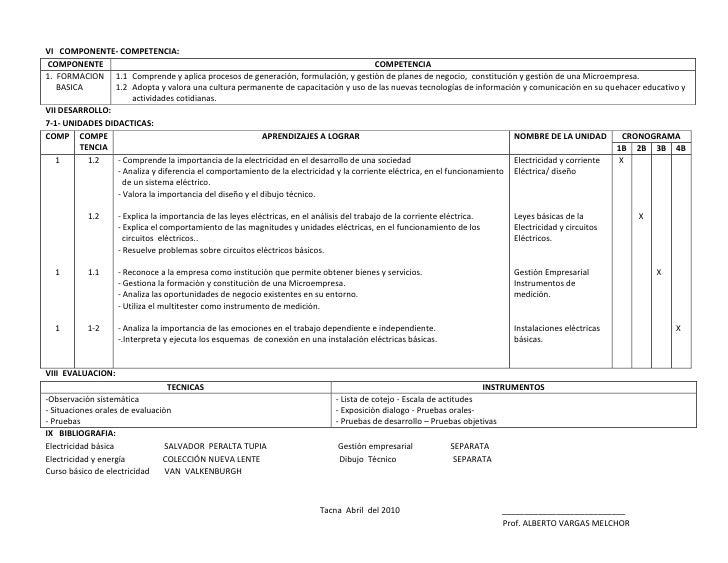 VI COMPONENTE- COMPETENCIA:COMPONENTE                                                                              COMPETE...