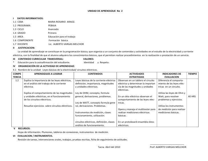 UNIDAD DE APRENDIZAJE No 2I    DATOS INFORMATIVOS:1.1  CEBA                            MARIA ROSARIO ARAOZ.1.2  PROGRAMA  ...