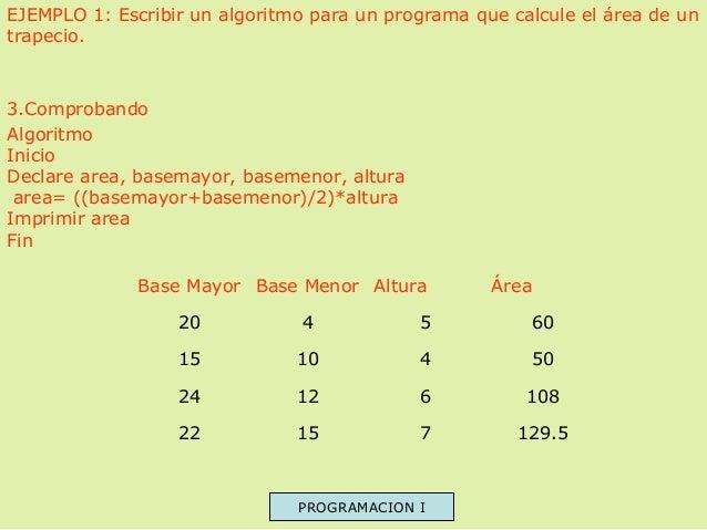 EJEMPLO 1: Escribir un algoritmo para un programa que calcule el área de un trapecio.  3.Comprobando Algoritmo Inicio Decl...