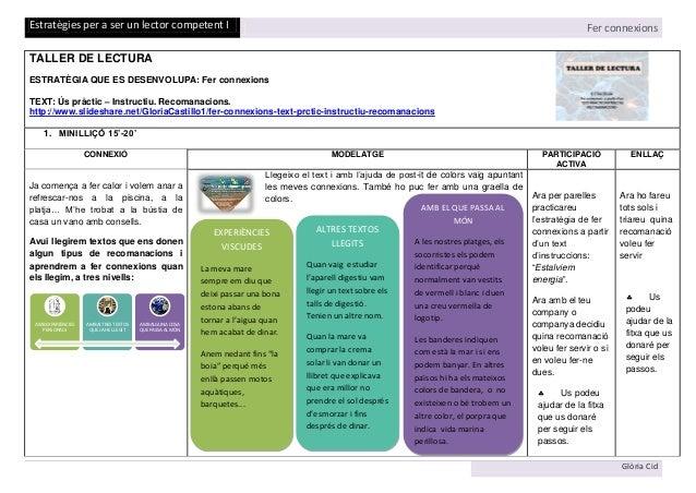 Estratègies per a ser un lector competent I Fer connexions Glòria Cid TALLER DE LECTURA ESTRATÈGIA QUE ES DESENVOLUPA: Fer...