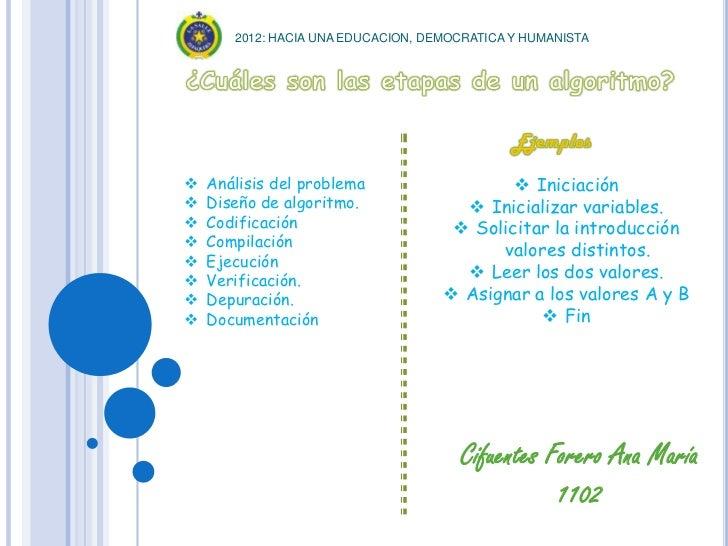 2012: HACIA UNA EDUCACION, DEMOCRATICA Y HUMANISTA   Análisis del problema                    Iniciación   Diseño de al...