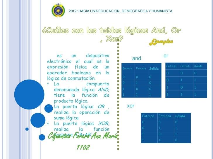 2012: HACIA UNA EDUCACION, DEMOCRATICA Y HUMANISTA     es     un    dispositivo                                        or ...