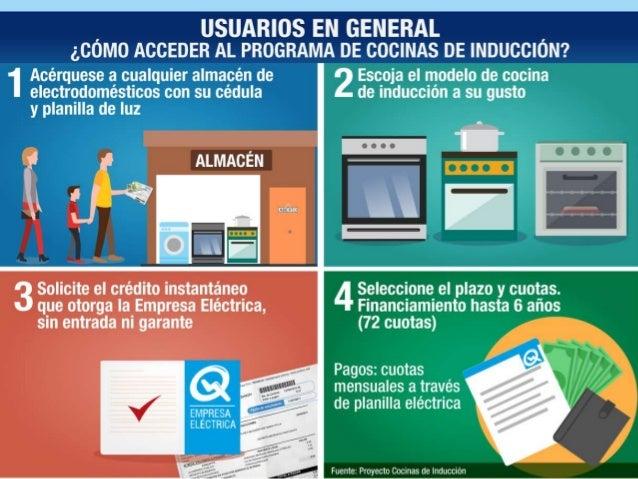 Programa Cocinas de Inducción Ecuador