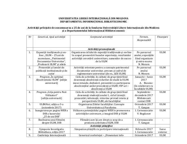 UNIVERSITATEA LIBERĂ INTERNAŢIONALĂ DIN MOLDOVA DEPARTAMENTUL INFORMAŢIONAL BIBLIOTECONOMIC Activităţii prilejuite de cons...
